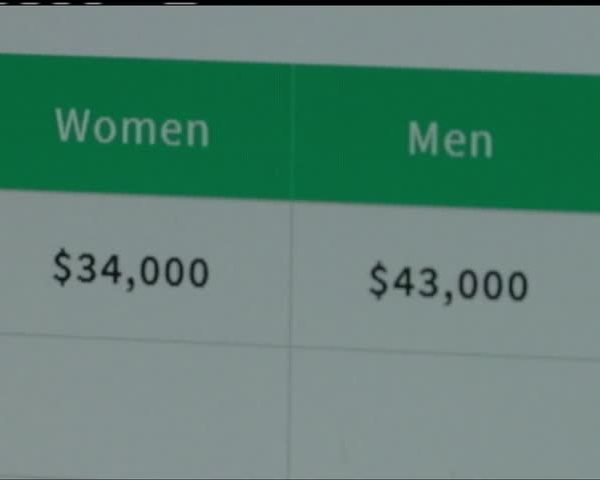 Missourians are making an effort to close the wage gap_38744400