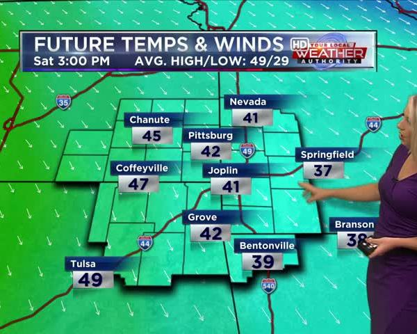 KSN Weather Forecast for December 8th, 2017