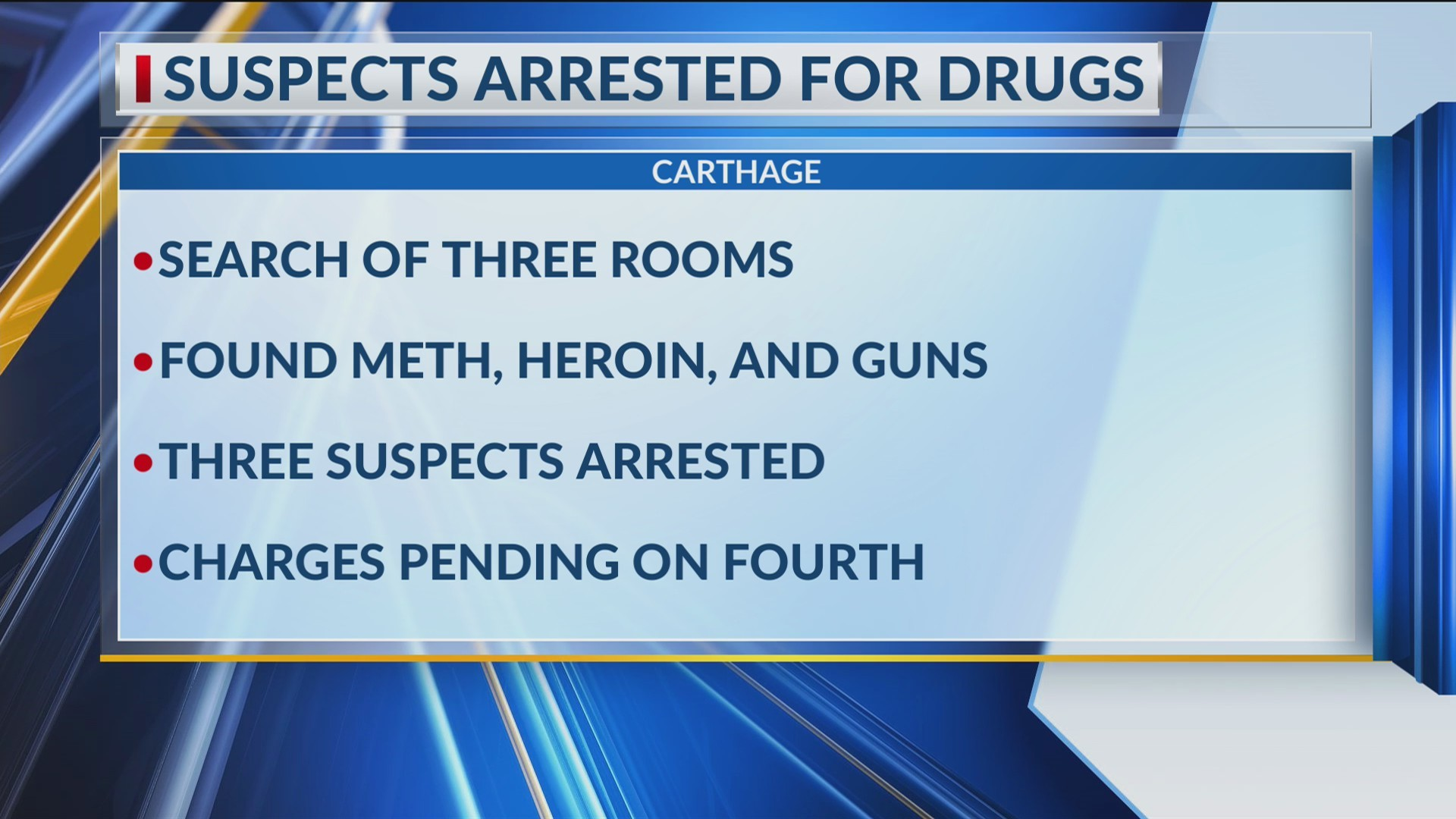 Three people and three motel rooms in Carthage involved in